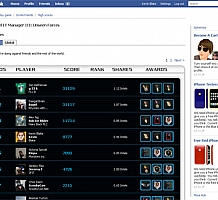 IT Manager III Facebook Application